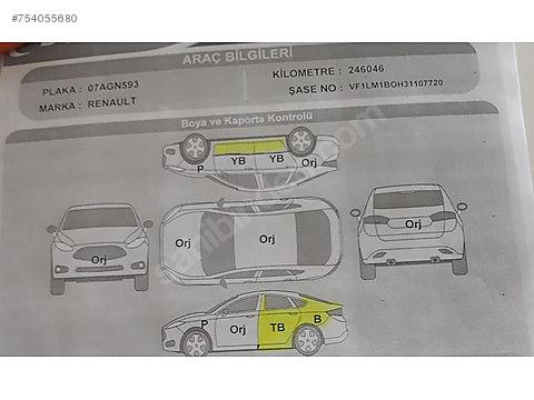 Renault Megane 1 6 Dynamique Orjinal Megan At Sahibinden