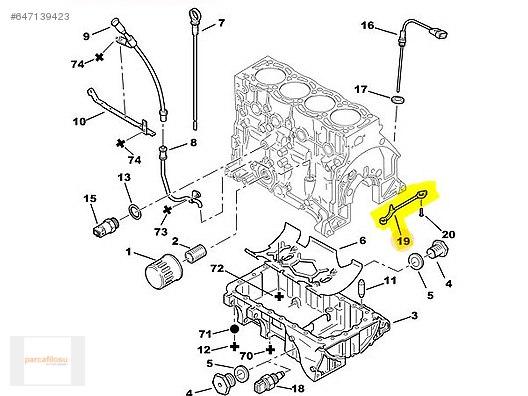 Cars Suvs Engine Peugeot 306 Ya Fskiyesi Orjinal 060905