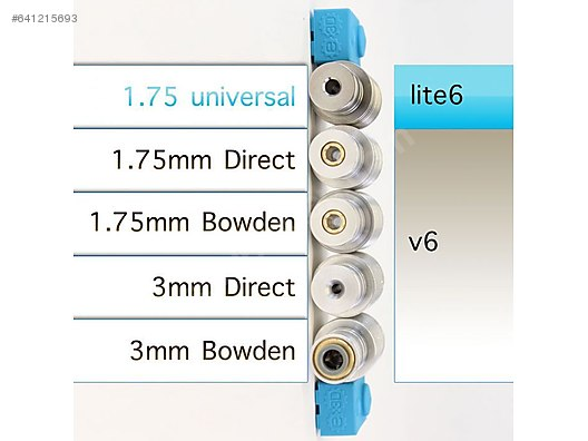 High Performance 3D Printing 3mm Genuine E3D V6 Hot-End 12V, Bowden