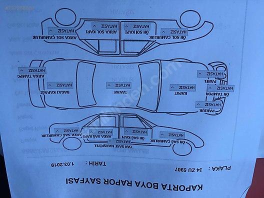 Dacia Duster 1 5 Dci Laureate 2015 Dacia Duster