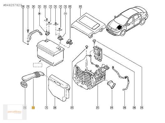 Renault Scenic 2 Wiring Diagram